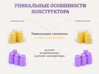 Инновационный конструктор ДОБРЫЙ
